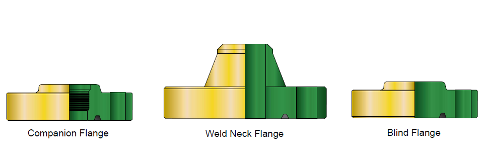 COMPANION,BLIND AND WELD NECK FLANGES(图1)